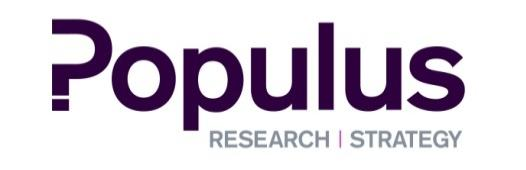 Results have been weighted to be representative of the UK adult population. Populus is a member of the British Polling Council and abides by its rules.