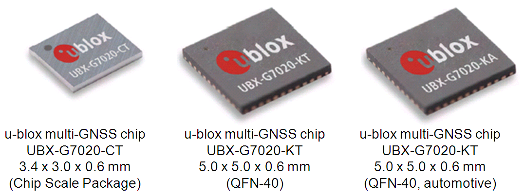 Beyond GPS: u-blox 7 To help system designers address the expanding range of GNSS systems and augmentation services, as well as other demanding criteria such as low power consumption and small size,