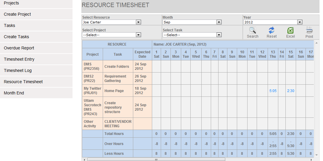 Timesheet Management System Daily timesheet systems. Tracking resource time per project.