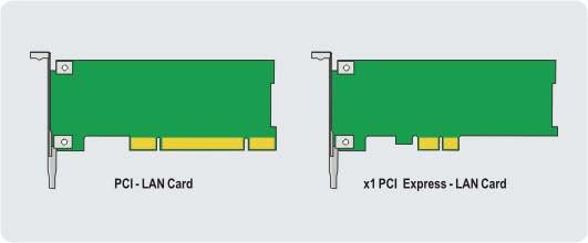 connector. Figure 6 compares PCI and PCI Express lowprofile cards. The x1 PCI Express connector shown is much smaller than the connector on the PCI card.