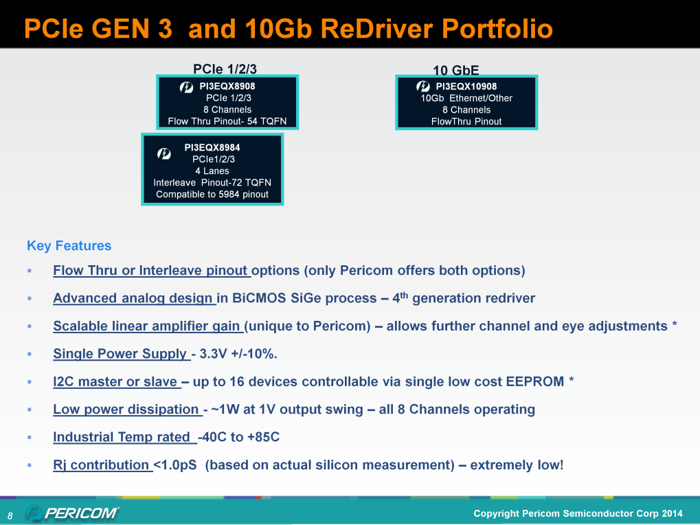 Pericom Semiconductor MAARCH 2005 - CONFIDENTIAL Now let s take a closer look at Pericom s latest and most advanced PCIe Redrivers the GEN3 family.