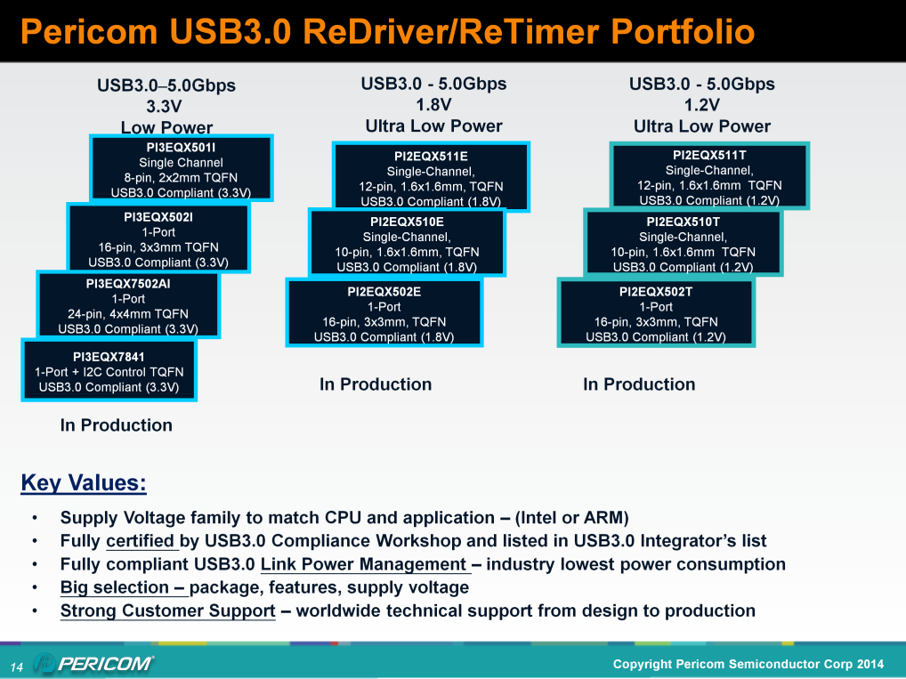 Here are 3 Pericom USB3 ReDriver families across 3 popular Vdd rail voltages: 3.3V, 1.8V, and 1.