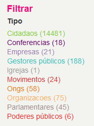 The citizens can suggest Cidade Democratica (democratic city ) is a Brazilian web platform