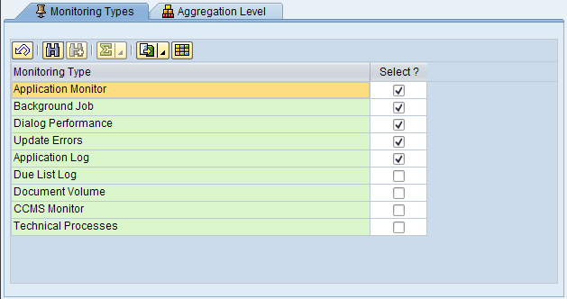 The Option (BPMon Alert Statics) activates the evaluation of aggregated alert