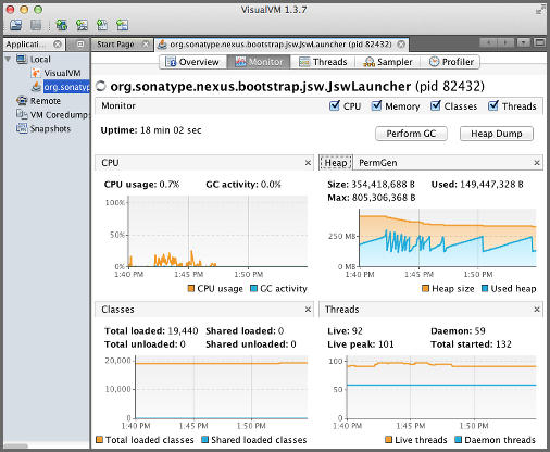 Repository Management with Nexus 54 / 405 Once Nexus is restarted with JMX enabled you can inspect the running JVM in detail. Figure 3.13 and Figure 3.