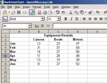 Introduction Introduction Charts and graphs can be powerful ways to convey information to the reader. OpenOffice.org Calc offers a variety of different chart and graph formats for your data.