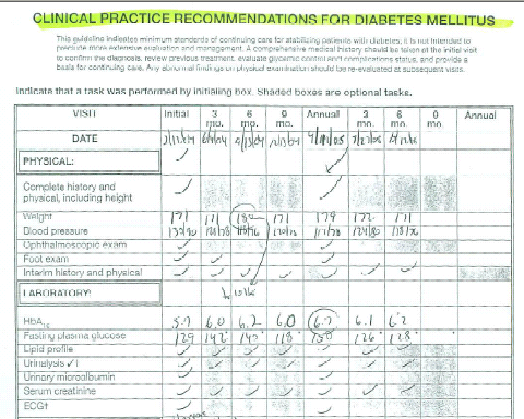 Example Evidence-Based Diabetic Workflow