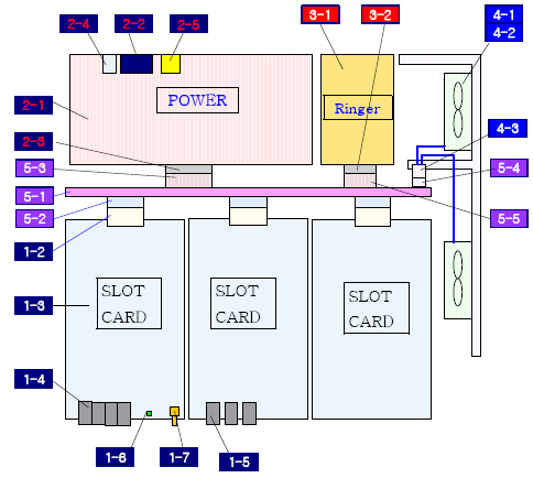 Internal Layouts External Rectifier for the PoE