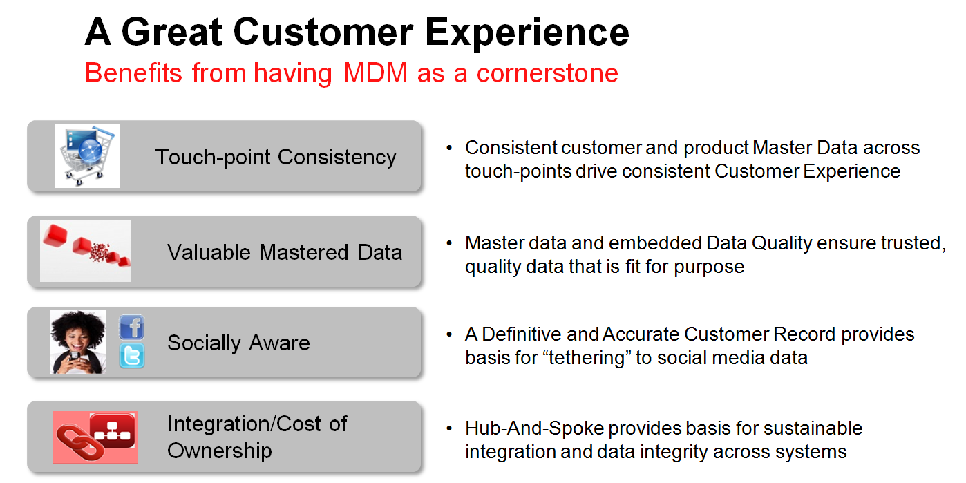 So overall MDM drives CX efficiency, helps increasing organizations revenue and reducing operational costs.