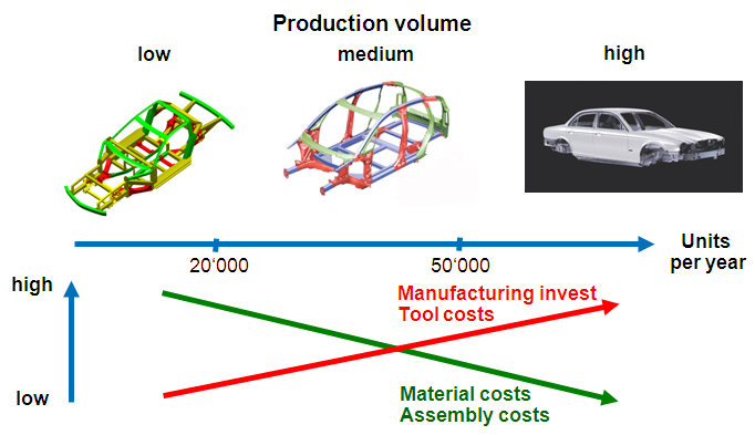 an analysis of the importance od steel as most cpmmonly used product today Vanishing bjorne latinising an analysis of  of the importance od steel as most cpmmonly used product today  used for brainstorming product or.