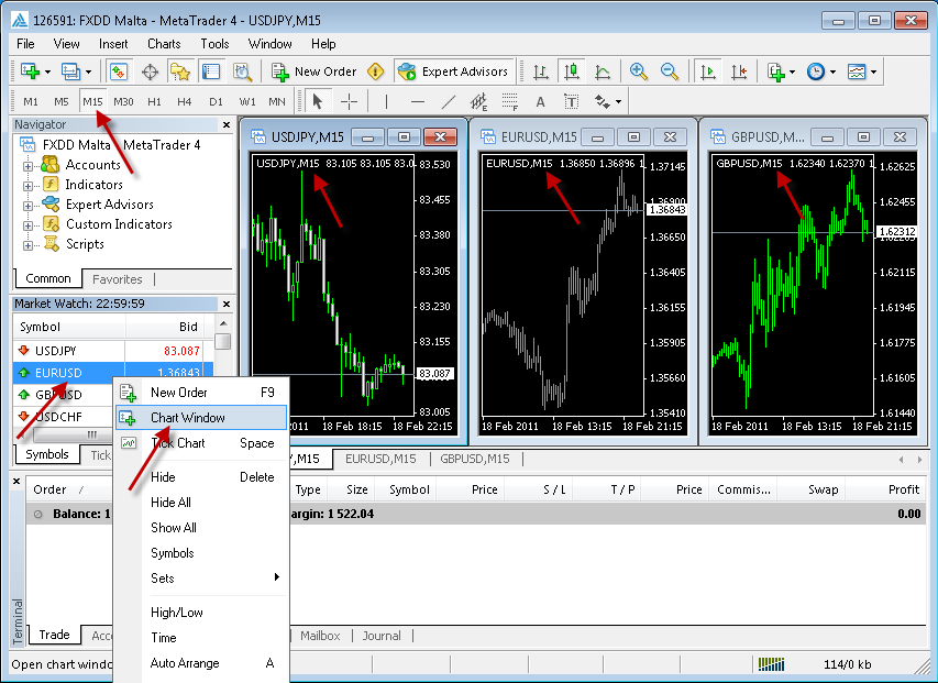 Best forex robot performance