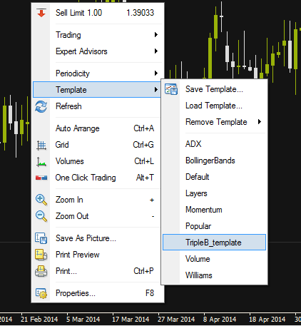 "On the top toolbar, click the H1 button to choose the 1-hour timeframe: Also be sure to click the elongated ""AutoTrading"" button to enable it: Right-click on an empty space in the chart area, and"