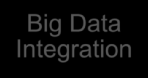 CONVERGENCE OF FOUR DATA TRENDS Big Structured Data Transactional & Analytical Big Streaming Data