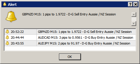 Indicator Options Alert Settings This option allows the user to set an alert which triggers a pop-up display and audible alert as price nears either a DOTS Buy Entry or Sell Entry level.