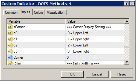 Indicator Options Corner Display Settings Corner Select the corner of the price chart for the Display to appear.