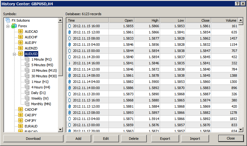 Troubleshooting A window similar to this window will appear. Select a currency pair.