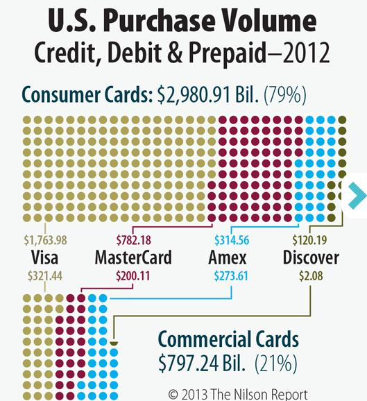 PCI DSS Overview The Payment Card Industry Data Security Standard (PCI DSS) The Payment Card Industry Data Security Standard (PCI DSS) is a set of requirements designed to ensure that ALL companies