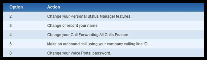 Voice Portal Feature Description Voice Portal provides an interactive voice response application that you can call from any phone to manage services, voice mailboxes, or change passwords.