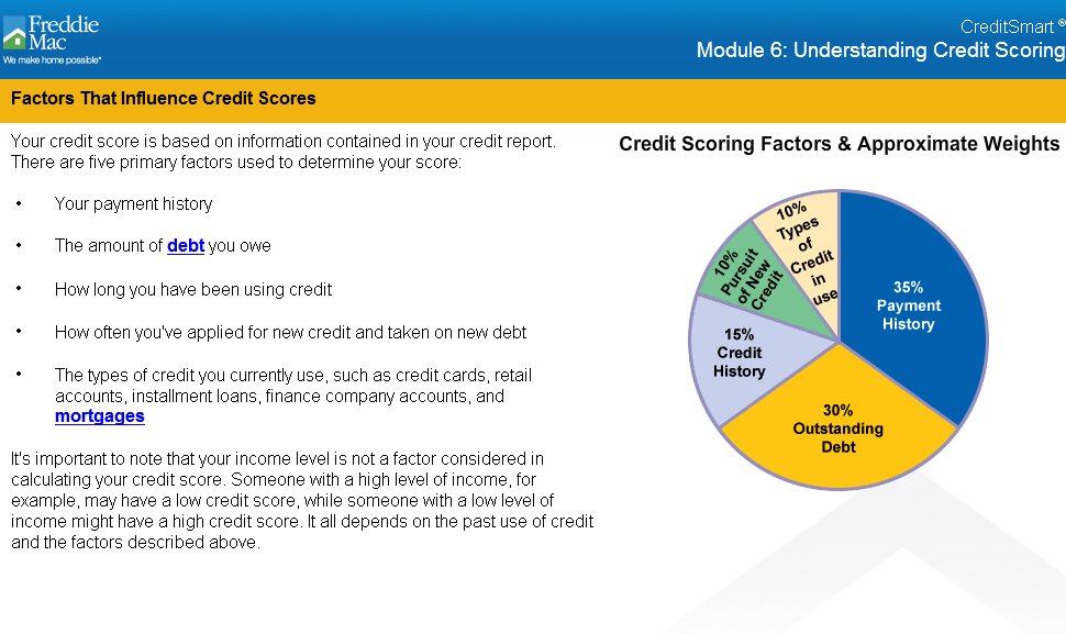 Topic 2: Factors That Influence Credit Scores Overview This topic discusses the five primary factors used to determine credit scores.