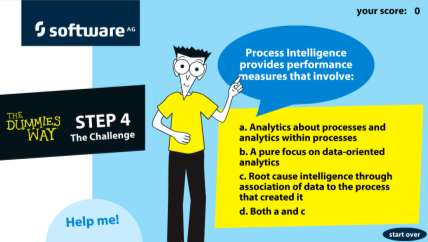 Whats your process IQ? www.softwareag.