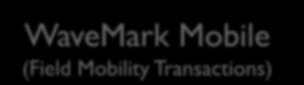 The WaveMark Solution High Level Components WaveMark Core (SaaS) (Visibility and Analytics layer) WaveMark DC (Manufacturing and DC) WaveMark Mobile