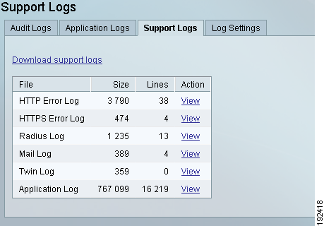 System Logging Chapter 15 Support Logs Support Logs provide an area that stores: HTTP error logs RADIUS logs Mail logs Twin (Replication logs only applicable if running replication between NAC Guest