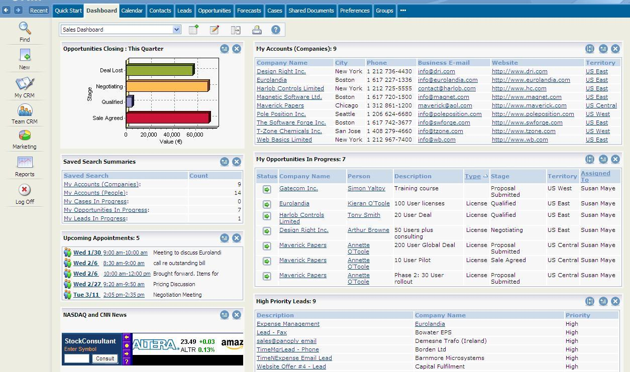 Sales Force Automation Sales Reporting & Analytics Offering Customizable Dashboards for