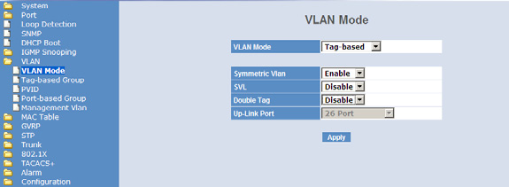 4. Assign this WLAN profile to the access points managed by the controller.