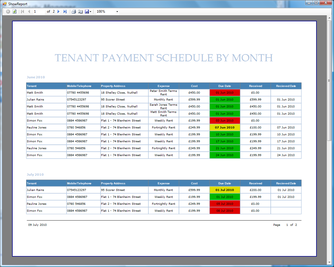 Payment Schedule Report by month - Provides a summary of payments due each month
