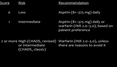 RATE CONTROL Beta blockers metoprolol Calcium channel blockers diltiazem Digoxin RHYTHM CONTROL 20-30% remain sinus after 1