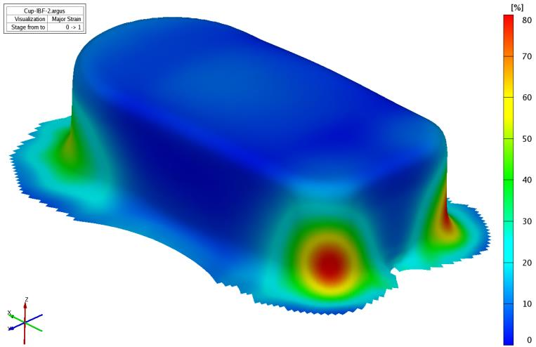 ARGUS Results: 3D coordinates of all dots Major and Minor strain Material thickness reduction Forming Limit