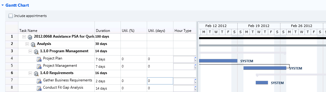 Advanced Functionalities Gantt Chart Step 4: Create and update/modify the Gantt Chart of your project Click the Gantt Chart section of your project PSA will automatically create a Gantt Chart based