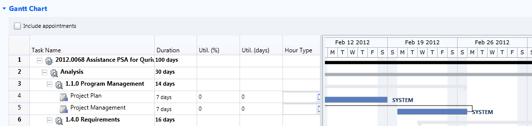 Advanced Functionalities Gantt Chart Start by extending the left side; use the mouse to drag to the right the line that separates both sections.