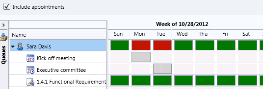 Advanced Functionalities Utilization Sheet 4. Utilization color codes: This section will indicate the levels of utilization of the users according to the following legend: Highly underutilized ( 0.