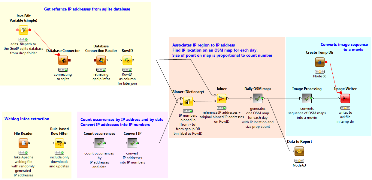 Image.avi The workflow, named geolocalization_ip_dynamic_2013 (Fig.