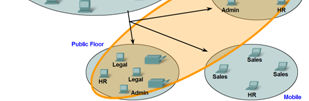 Network Layer Protocols and Internet Protocol (IP) Network Layer Protocols and Internet Protocol (IP) Implications for using the IP protocol: unreliable delivery Implications for using the IP