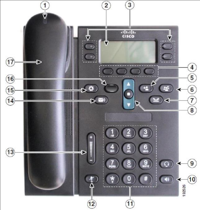 Cisco IP Phone 6941 Cisco IP 6941 Phone Screen 1. Header Displays date, time and extension number 2.