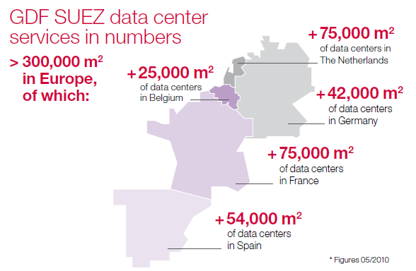 Data Center, a core business 27.06.