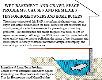 Residential Pollution Prevention RHP-12 Tips for Wet Basements and Crawlspaces No Symbol Symbol Immediate and Long Term Problems Standing water or seepage inside residential crawl spaces and