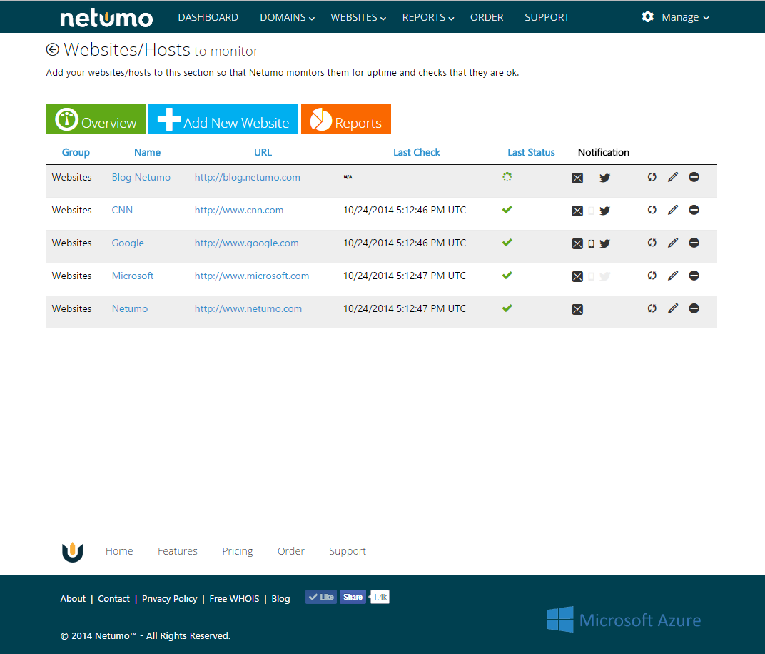 6 WEBSITES/HOSTS Netumo allows you to monitor websites and/or hosts and check that the returned content is correct. This ensures that they are not just responding but all systems are intact.