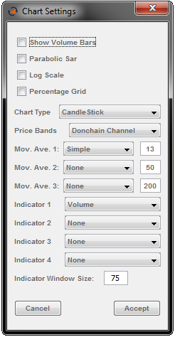 CHART SETTINGS CONFIGURATION WINDOW On the chart settings configuration