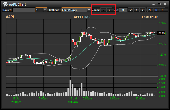 Chart Windows To open a new chart window, users can navigate to the Charts menu located on the StoxPit Master Window.