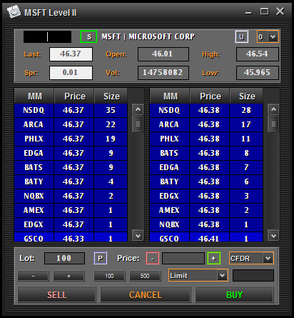 Watchlist Window Create unlimited custom watchlists, as well as stock-price alerts.