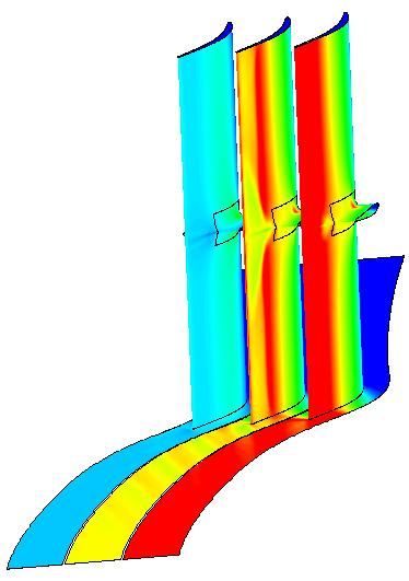 Pressure Ratio Sweep To simulate different engine operating conditions, a pressure ratio sweep was done in CFD on the part-span shroud cascade.