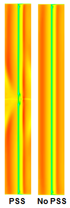 There is a strong shock on the suction side of the airfoil that can be seen by the redorange color which indicates high Mach numbers. There is also a shock that comes off of the part-span shroud.