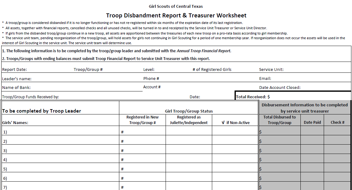 TROOP DISBANDMENT WORKSHEET TRACKING TROOP FINANCES Tracking the flow of funds and transactions on the troop account is essential for good accounting of the money that belongs to the troop.