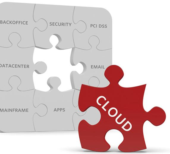 Hybrid Cloud Mix n Match your datacenter with provider datacenter E.g.