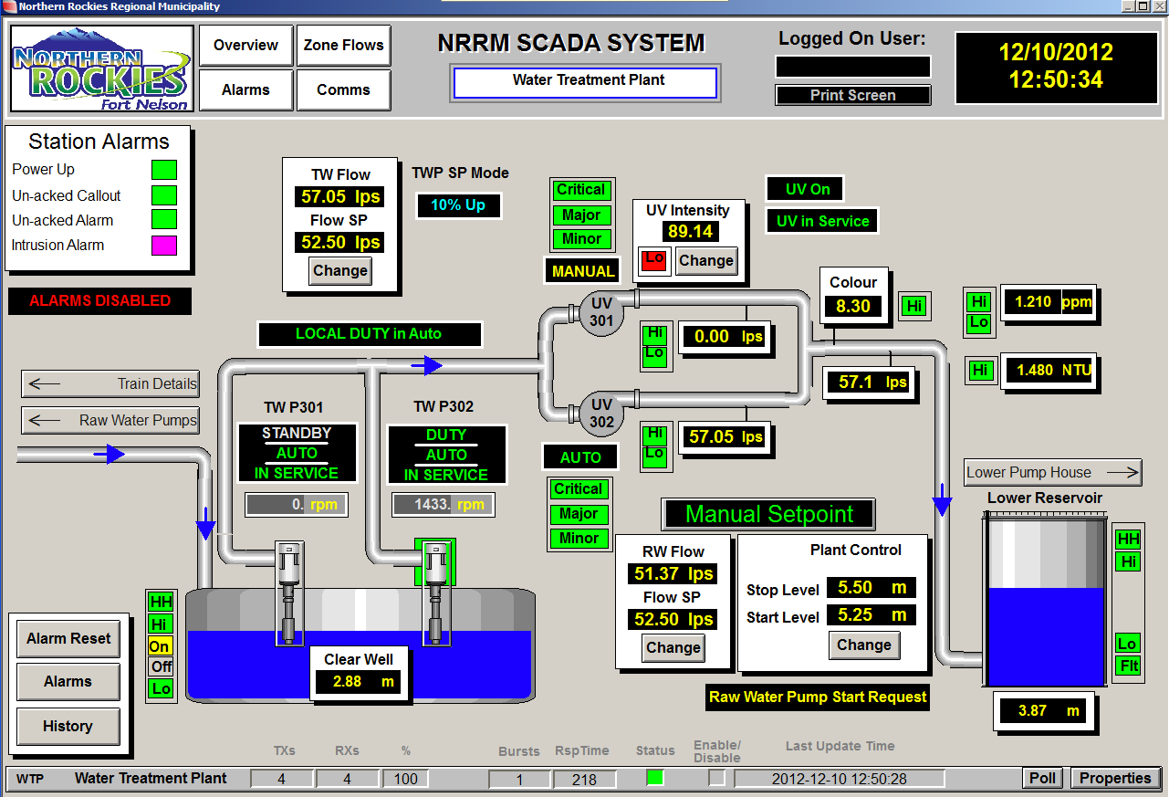waste treatment system in batam municipality Water and wastewater treatment plant and system operators manage a system of machines, often through the use of control boards, to transfer or treat water or wastewater about 3 in 4 water and wastewater treatment plant and system operators were employed by local government in 2016 water and.