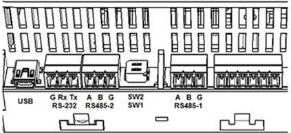 6 Loosen the screws of pins A and B of the RS485 port, as shown in Figure 4 below: Inverter: use the RS485-1 port SMI: use the RS485-2 port G A B G A B RS485-2 Port (SMI only) RS485-1 Port Figure 4: