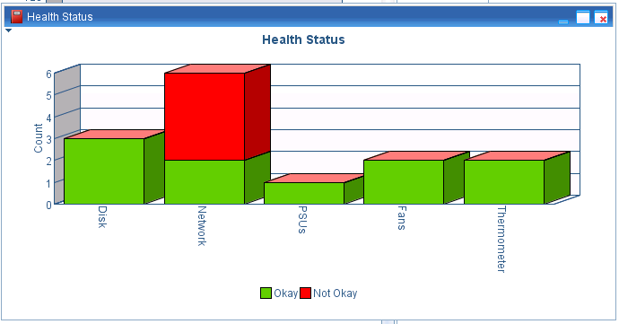 Status reports Status reports show the state of the Data Domain system components at a glance, allowing adverse conditions to be readily identified and rapidly addressed.